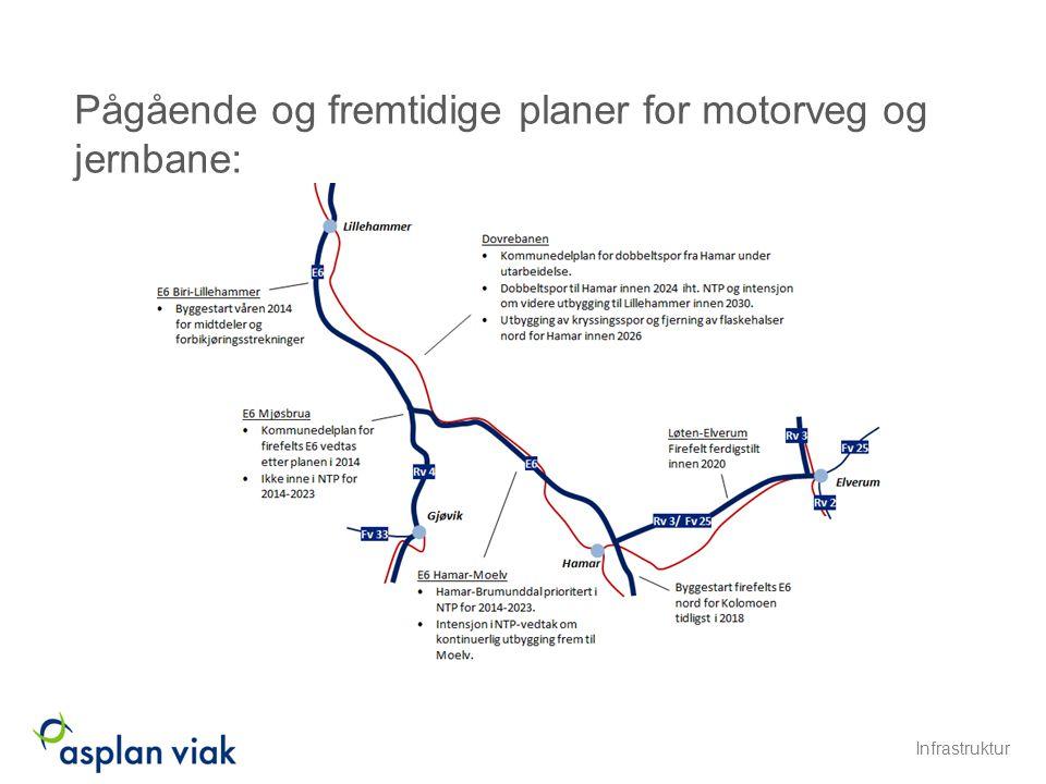 Pågående og fremtidige planer for motorveg og jernbane: Infrastruktur