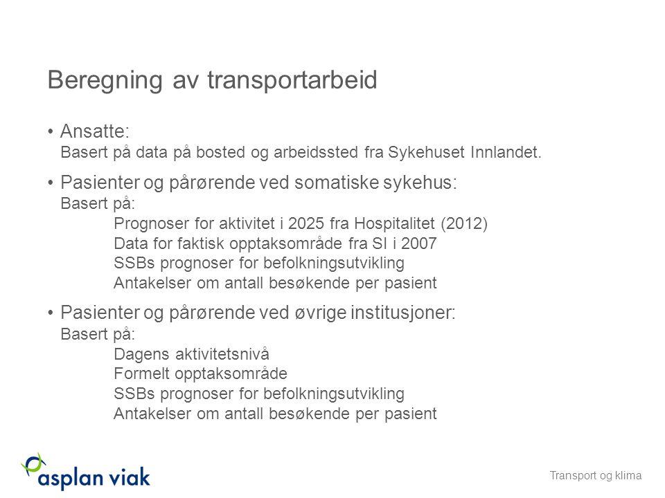 Beregning av transportarbeid Transport og klima Ansatte: Basert på data på bosted og arbeidssted fra Sykehuset Innlandet. Pasienter og pårørende ved s