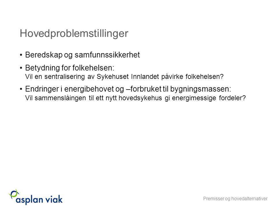 Reiseavstander for de ansatte i 0-alternativet Avstand bosted til sykehus ElverumGausdalGjøvikHamarLillehammerRingsaker Søndre Land Vestre Toten StangeSumAndelAkk.