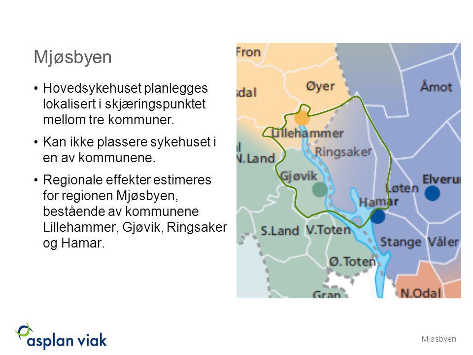 SSBs befolkningsprognoser for kommunene i Mjøsbyen: Mjøsbyen Kommune2012 SSB 4M prognose Prosentvis endring 2012-25 Prosentvis endring 2012-40 20252040 0502 Gjøvik29407337413770415 %28 % 0501 Lillehammer26850304103381413 %26 % 0412 Ringsaker33406376204141313 %24 % 0403 Hamar29353328523598112 %23 %