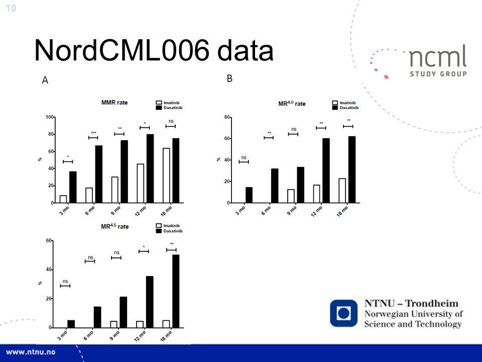 10 NordCML006 data