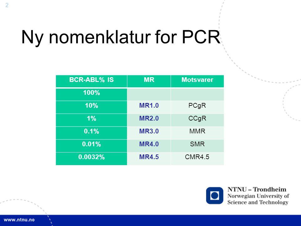 2 Ny nomenklatur for PCR BCR-ABL% ISMRMotsvarer 100% 10%MR1.0PCgR 1%MR2.0CCgR 0.1%MR3.0MMR 0.01%MR4.0SMR 0.0032%MR4.5CMR4.5