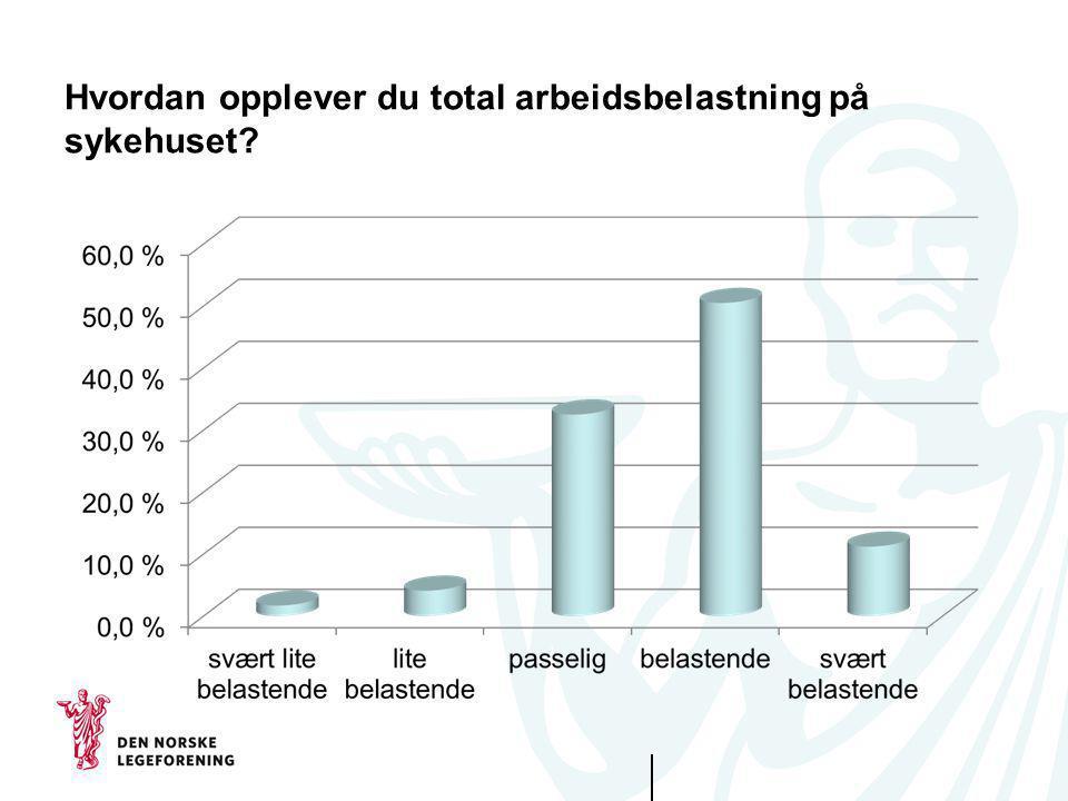 Hvordan opplever du total arbeidsbelastning på sykehuset?