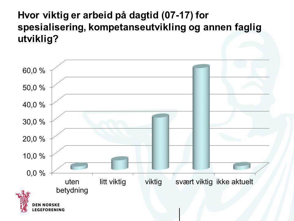 Hvor viktig er arbeid på dagtid (07-17) for spesialisering, kompetanseutvikling og annen faglig utviklig?