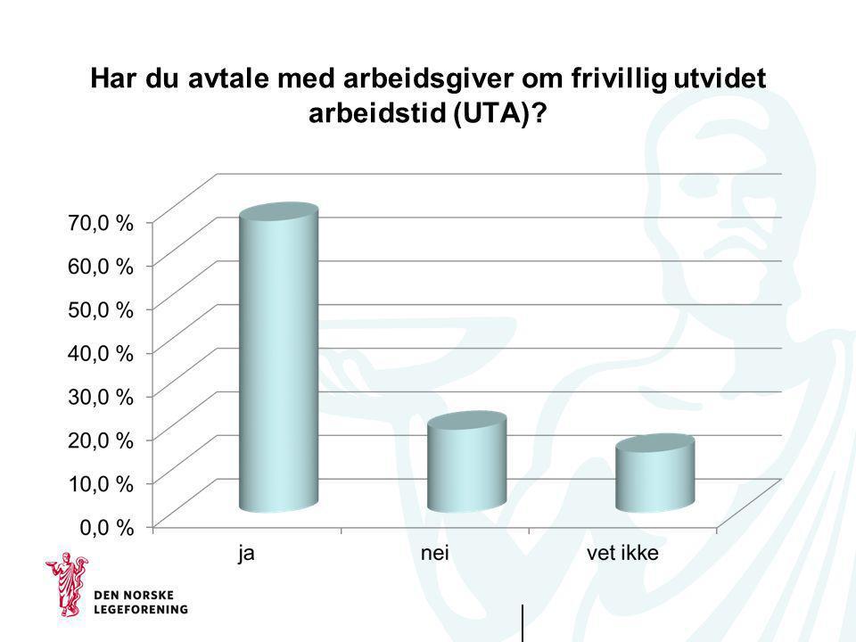 Har du avtale med arbeidsgiver om frivillig utvidet arbeidstid (UTA)?
