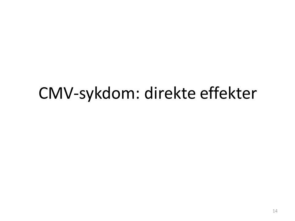 CMV-sykdom: direkte effekter 14