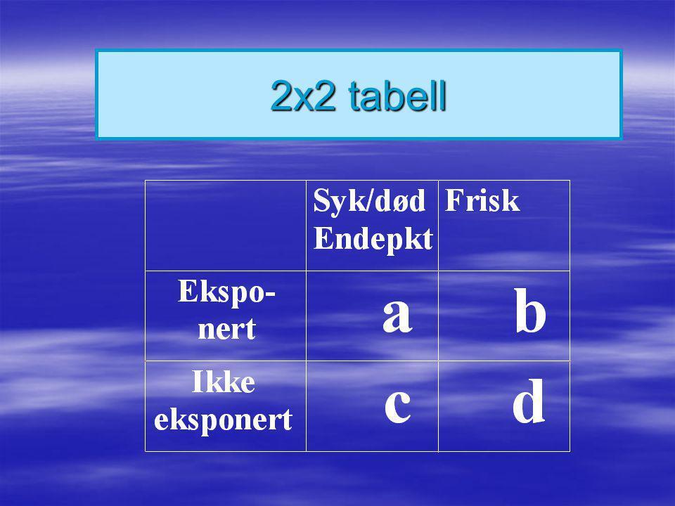 Risikovurdering  Relativ risiko (RR): Incidens av sykdom i en eksponert gruppe Incidens av sykdom i en eksponert gruppe Incidens av sykdom i en ikke-eksponert gruppe Incidens av sykdom i en ikke-eksponert gruppea/a+b c/c+dRisikoreduksjon: 1-RR  Odds ratio (OR) (Relativ odds-RO ): a x d a x d b x c Er ofte lik RR og er lettere å bruke i praksis b x c Er ofte lik RR og er lettere å bruke i praksis