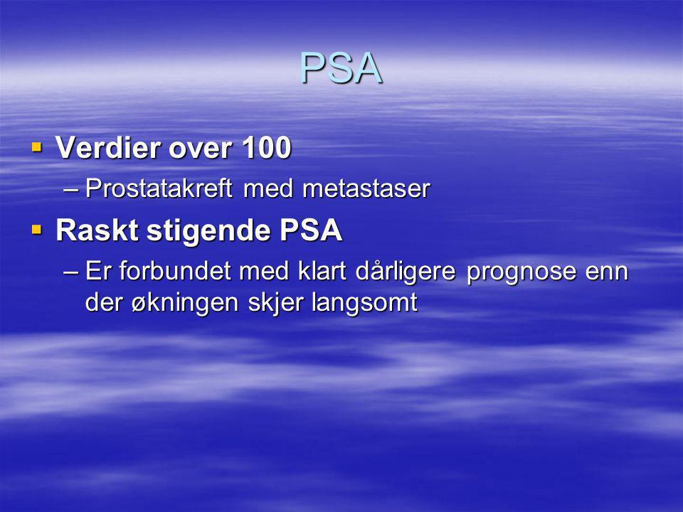 PSA  Verdier over 100 –Prostatakreft med metastaser  Raskt stigende PSA –Er forbundet med klart dårligere prognose enn der økningen skjer langsomt