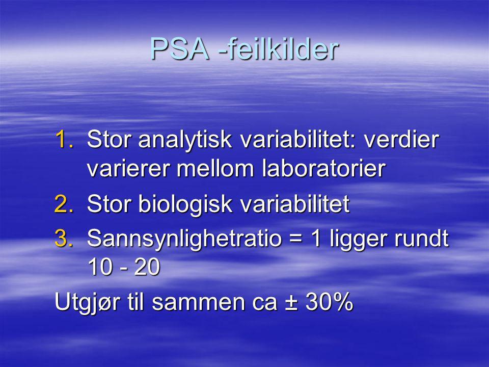 PSA -feilkilder 1.Stor analytisk variabilitet: verdier varierer mellom laboratorier 2.Stor biologisk variabilitet 3.Sannsynlighetratio = 1 ligger rundt 10 - 20 Utgjør til sammen ca ± 30%