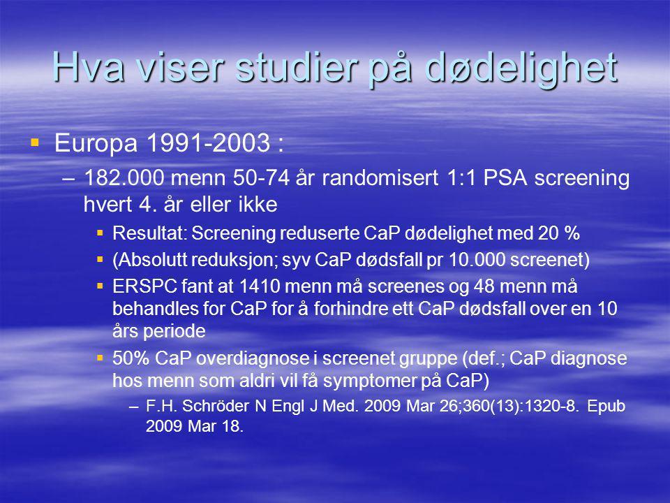 Hva viser studier på dødelighet   Europa 1991-2003 : – –182.000 menn 50-74 år randomisert 1:1 PSA screening hvert 4.