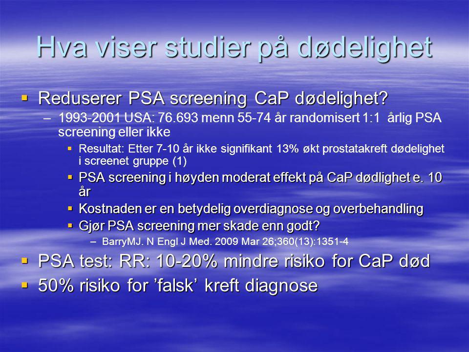 Hva viser studier på dødelighet  Reduserer PSA screening CaP dødelighet.
