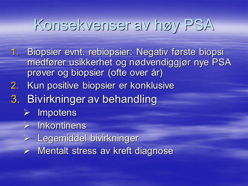 Konsekvenser av høy PSA 1.Biopsier evnt.
