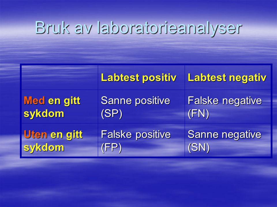 Bruk av laboratorieanalyser Labtest positiv Labtest negativ Med en gitt sykdom Sanne positive (SP) Falske negative (FN) Uten en gitt sykdom Falske positive (FP) Sanne negative (SN)