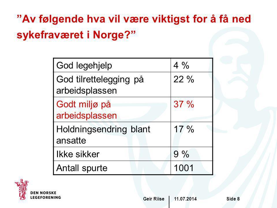 """11.07.2014Geir RiiseSide 8 """"Av følgende hva vil være viktigst for å få ned sykefraværet i Norge?"""" God legehjelp4 % God tilrettelegging på arbeidsplass"""