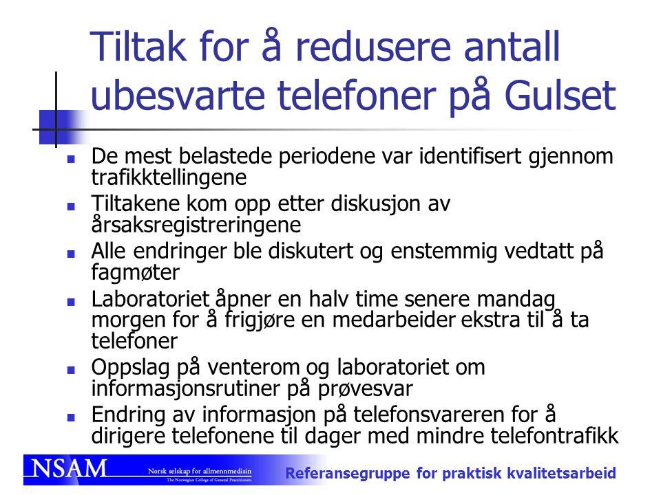 Referansegruppe for praktisk kvalitetsarbeid Tiltak for å redusere antall ubesvarte telefoner på Gulset De mest belastede periodene var identifisert g