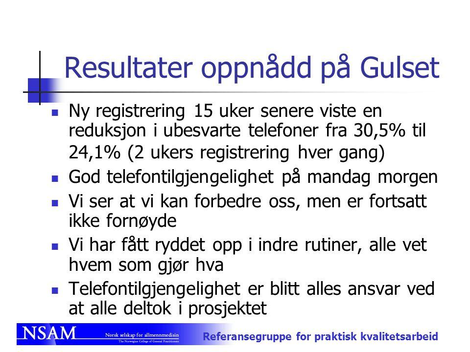 Referansegruppe for praktisk kvalitetsarbeid Resultater oppnådd på Gulset Ny registrering 15 uker senere viste en reduksjon i ubesvarte telefoner fra