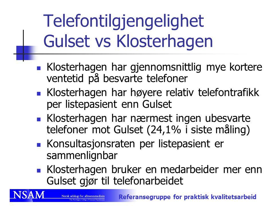 Referansegruppe for praktisk kvalitetsarbeid Telefontilgjengelighet Gulset vs Klosterhagen Klosterhagen har gjennomsnittlig mye kortere ventetid på be
