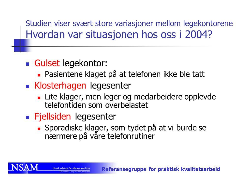 Referansegruppe for praktisk kvalitetsarbeid Trafikktellinger Gulset vs Klosterhagen GULSETKLOSTERHAGEN Mai-04Sept-04Des-03Febr-04 Inngående anrop per uke per 1000 personer på liste 8785168113 Andel ubesvarte (%)30,524,114,24,4 Ventetid inngående anrop (sek)1061005921 Samtaletid inngående anrop (sek)105107139116 Antall besvarte anrop per person på liste per år 3,03,27,25,4 Telefonlinjer per 1000 personer på liste 1,0 1,9