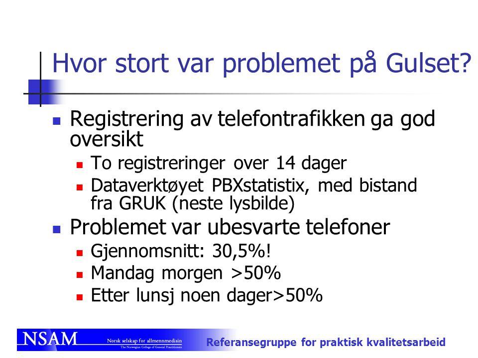 Referansegruppe for praktisk kvalitetsarbeid Hvor stort var problemet på Gulset? Registrering av telefontrafikken ga god oversikt To registreringer ov