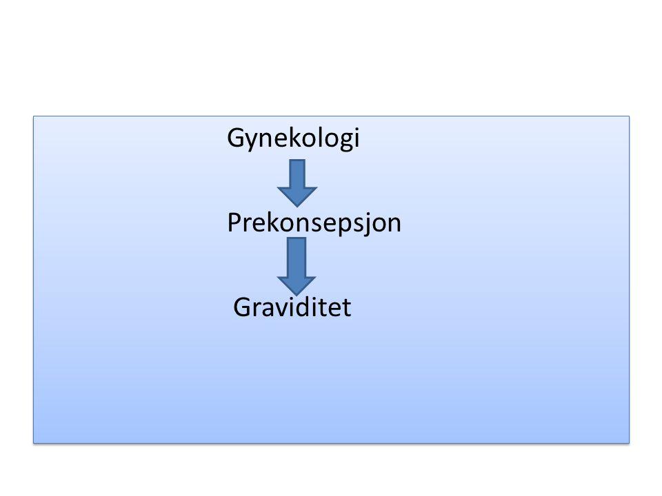 Gynekologi Prekonsepsjon Graviditet Gynekologi Prekonsepsjon Graviditet