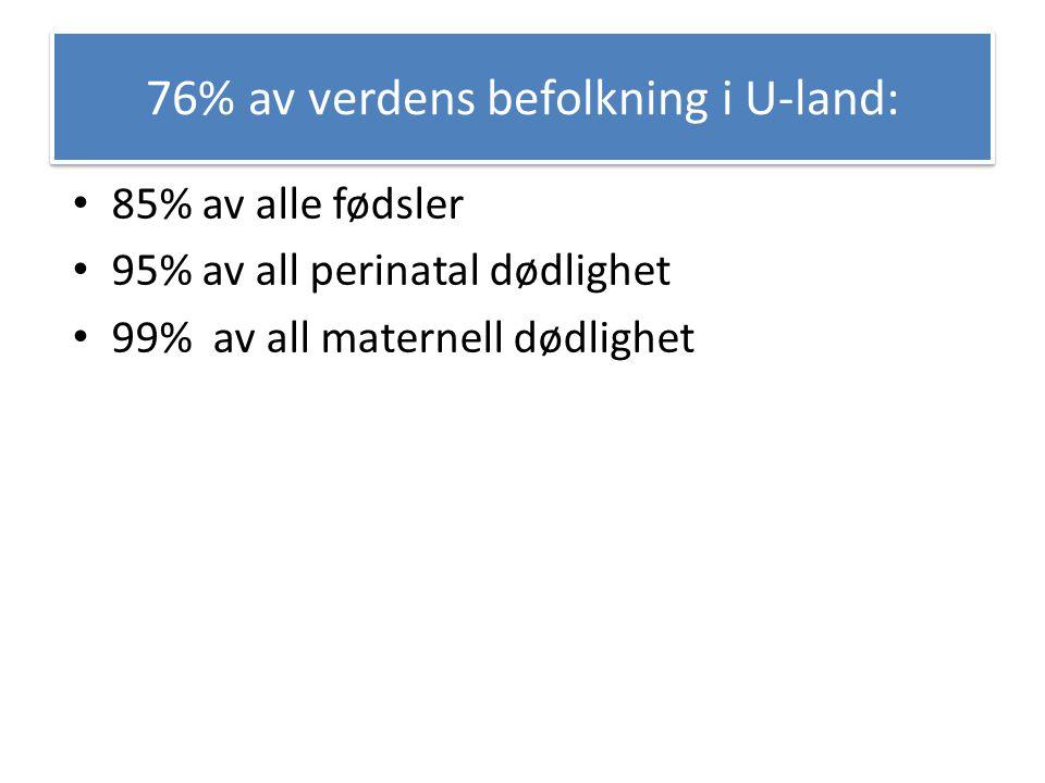76% av verdens befolkning i U-land: 85% av alle fødsler 95% av all perinatal dødlighet 99% av all maternell dødlighet