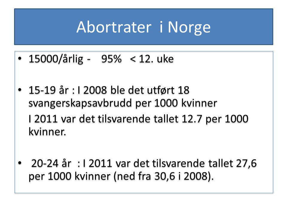 Abortrater i Norge 15000/årlig - 95% < 12. uke 15-19 år : I 2008 ble det utført 18 svangerskapsavbrudd per 1000 kvinner I 2011 var det tilsvarende tal