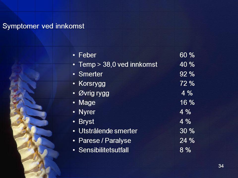 34 Symptomer ved innkomst Feber60 % Temp > 38,0 ved innkomst40 % Smerter92 % Korsrygg 72 % Øvrig rygg 4 % Mage16 % Nyrer 4 % Bryst 4 % Utstrålende smerter30 % Parese / Paralyse24 % Sensibilitetsutfall 8 %