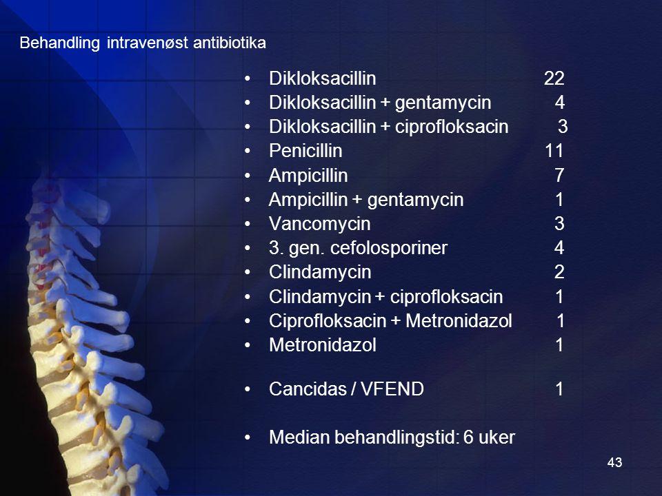 43 Behandling intravenøst antibiotika Dikloksacillin 22 Dikloksacillin + gentamycin 4 Dikloksacillin + ciprofloksacin 3 Penicillin 11 Ampicillin 7 Ampicillin + gentamycin 1 Vancomycin 3 3.