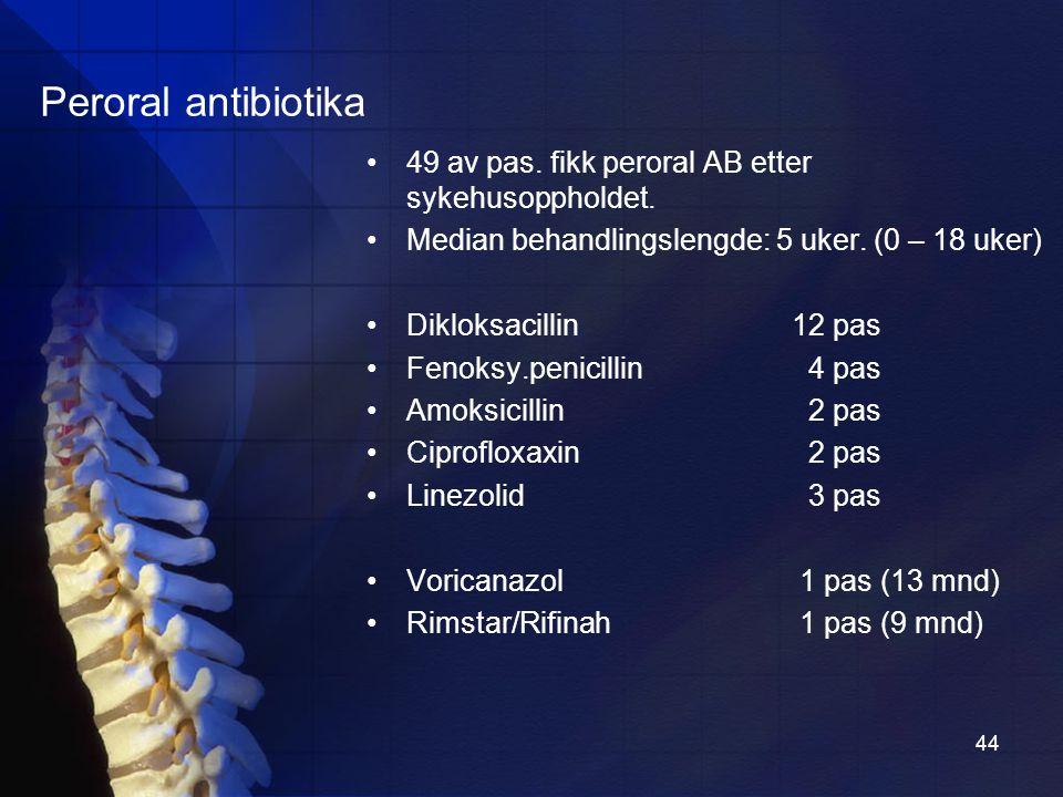 44 Peroral antibiotika 49 av pas.fikk peroral AB etter sykehusoppholdet.