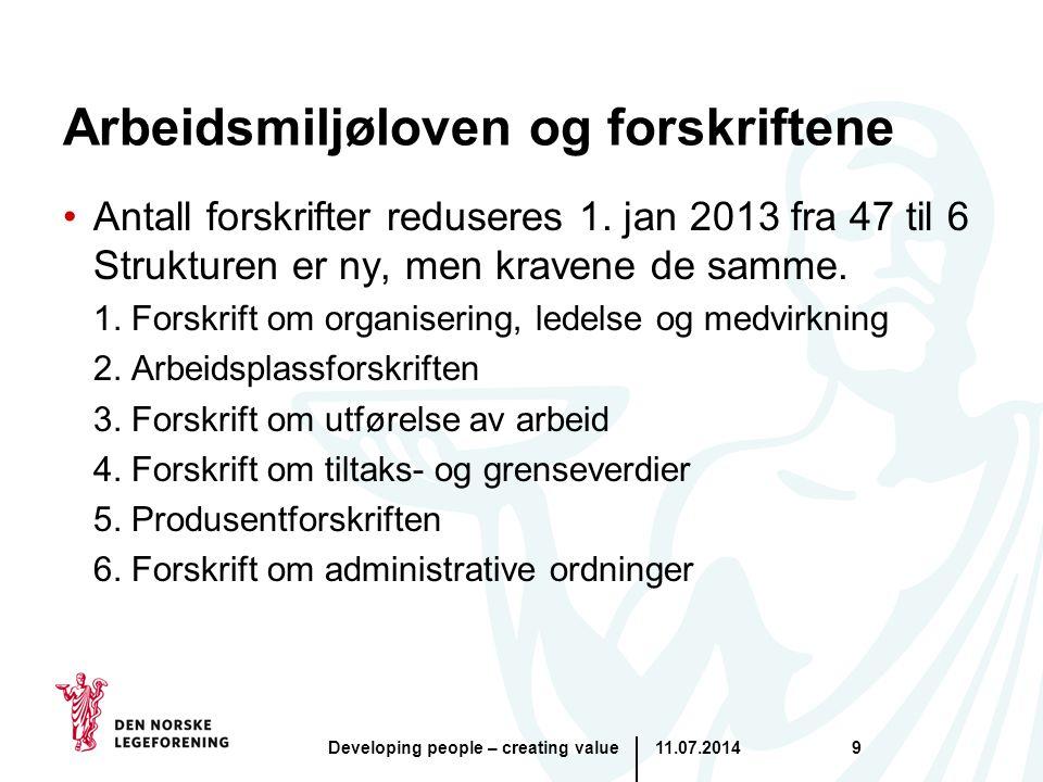 Arbeidsmiljøloven og forskriftene Antall forskrifter reduseres 1. jan 2013 fra 47 til 6 Strukturen er ny, men kravene de samme. 1. Forskrift om organi