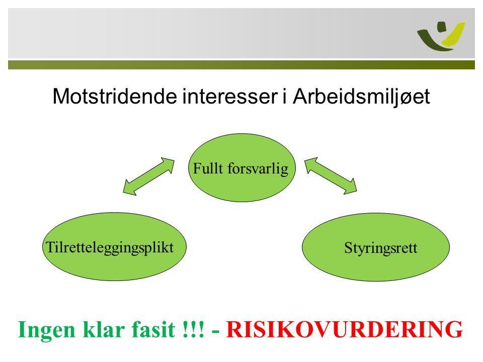 Motstridende interesser i Arbeidsmiljøet Tilretteleggingsplikt Fullt forsvarlig Styringsrett Ingen klar fasit !!! - RISIKOVURDERING