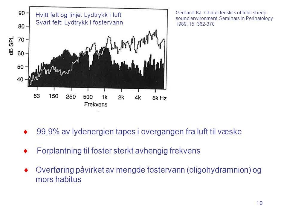 10 Hvitt felt og linje: Lydtrykk i luft Svart felt: Lydtrykk i fostervann Gerhardt KJ.