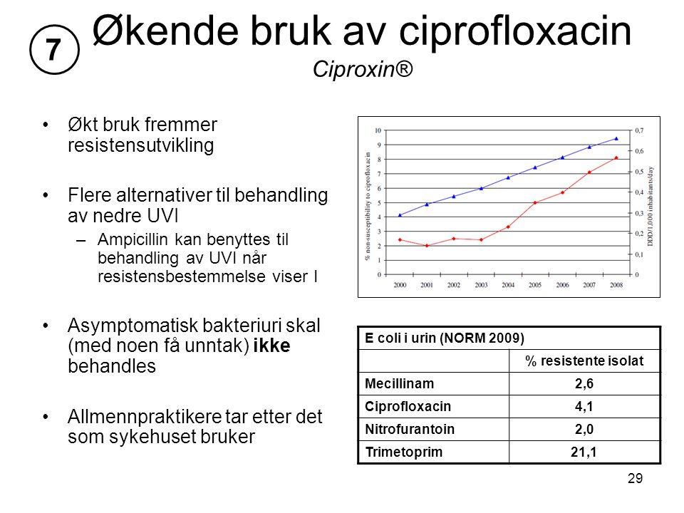 29 Økende bruk av ciprofloxacin Ciproxin® Økt bruk fremmer resistensutvikling Flere alternativer til behandling av nedre UVI –Ampicillin kan benyttes til behandling av UVI når resistensbestemmelse viser I Asymptomatisk bakteriuri skal (med noen få unntak) ikke behandles Allmennpraktikere tar etter det som sykehuset bruker 7 E coli i urin (NORM 2009) % resistente isolat Mecillinam2,6 Ciprofloxacin4,1 Nitrofurantoin2,0 Trimetoprim21,1