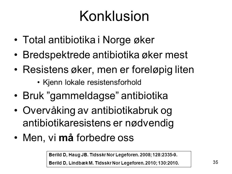 35 Konklusion Total antibiotika i Norge øker Bredspektrede antibiotika øker mest Resistens øker, men er foreløpig liten Kjenn lokale resistensforhold Bruk gammeldagse antibiotika Overvåking av antibiotikabruk og antibiotikaresistens er nødvendig Men, vi må forbedre oss Berild D, Haug JB.