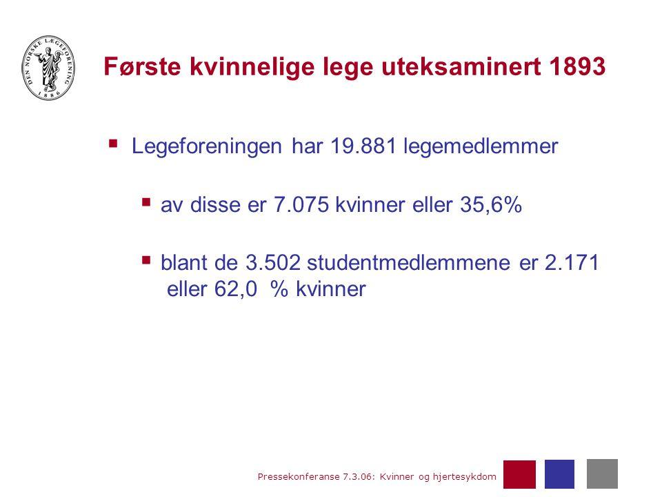 Pressekonferanse 7.3.06: Kvinner og hjertesykdom Første kvinnelige lege uteksaminert 1893  Legeforeningen har 19.881 legemedlemmer  av disse er 7.07