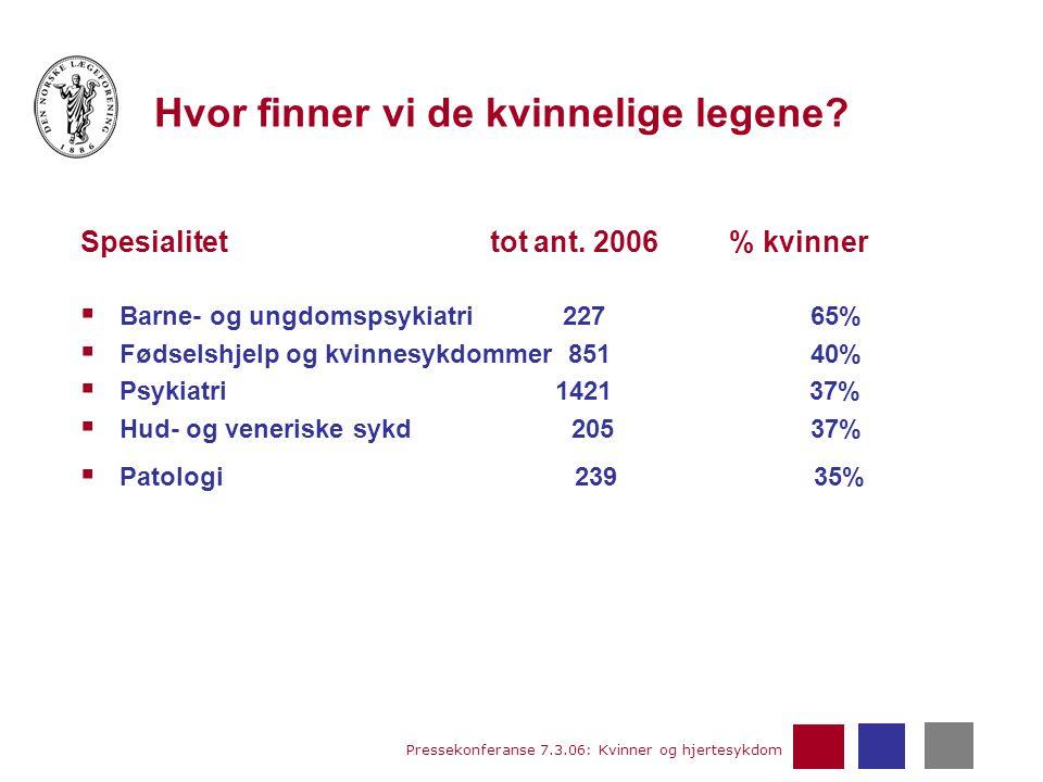 Pressekonferanse 7.3.06: Kvinner og hjertesykdom Hvor finner vi de kvinnelige legene? Spesialitet tot ant. 2006 % kvinner  Barne- og ungdomspsykiatri