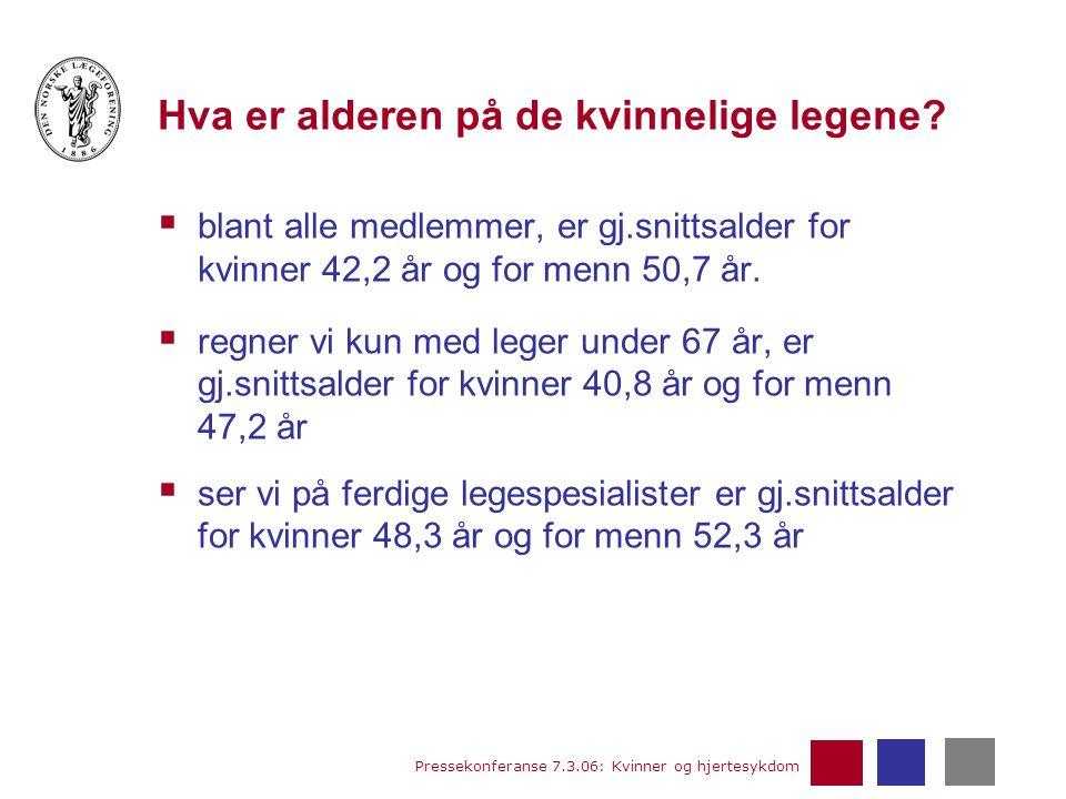 Pressekonferanse 7.3.06: Kvinner og hjertesykdom Hva er alderen på de kvinnelige legene?  blant alle medlemmer, er gj.snittsalder for kvinner 42,2 år