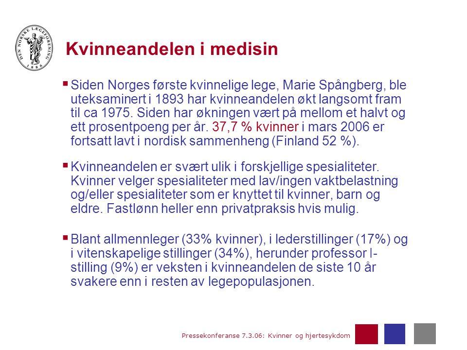 Pressekonferanse 7.3.06: Kvinner og hjertesykdom Kvinneandelen i medisin  Siden Norges første kvinnelige lege, Marie Spångberg, ble uteksaminert i 18