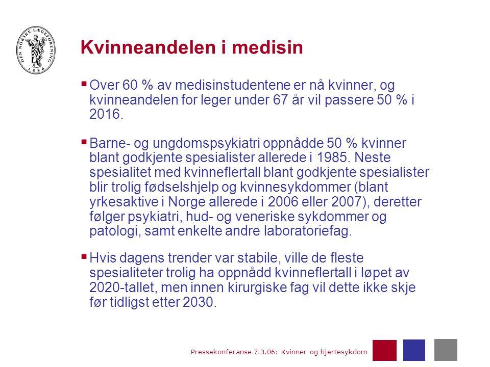 Pressekonferanse 7.3.06: Kvinner og hjertesykdom Kvinneandelen i medisin  Over 60 % av medisinstudentene er nå kvinner, og kvinneandelen for leger un
