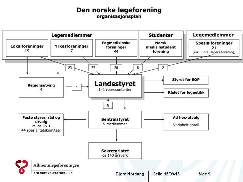 Geilo 16/09/13Bjørn NordangSide 9