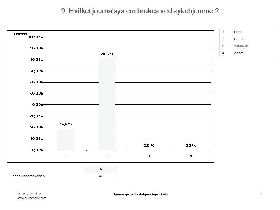31.10.2012 09:51 www.questback.com Spørreskjema til sykehjemsleger i Oslo22 9.