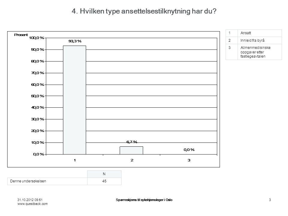31.10.2012 09:51 www.questback.com Spørreskjema til sykehjemsleger i Oslo3 4.