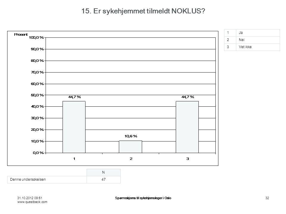 31.10.2012 09:51 www.questback.com Spørreskjema til sykehjemsleger i Oslo32 15.