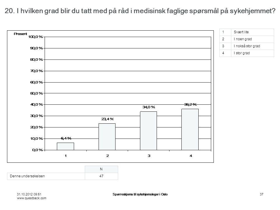 31.10.2012 09:51 www.questback.com Spørreskjema til sykehjemsleger i Oslo37 20.