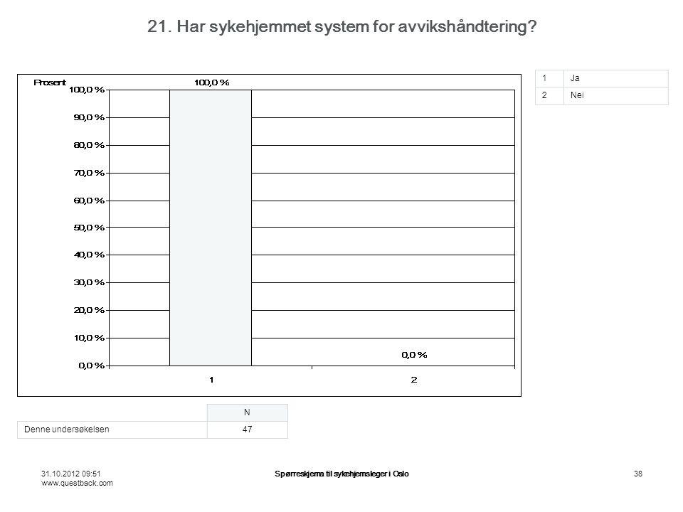 31.10.2012 09:51 www.questback.com Spørreskjema til sykehjemsleger i Oslo38 21.
