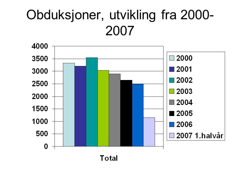 Utvikling antall obduksjoner store laber , 2003-06