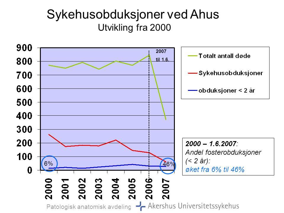 Obduksjonsbegjæringer ved Ahus oktober 2007.