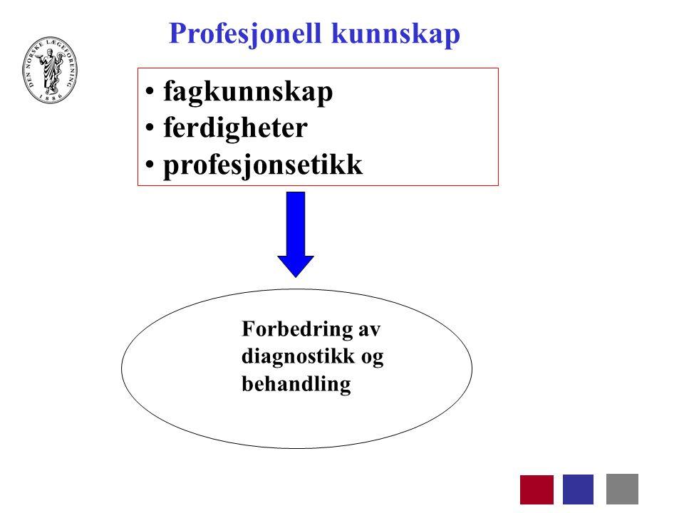 fagkunnskap ferdigheter profesjonsetikk Forbedring av diagnostikk og behandling Profesjonell kunnskap