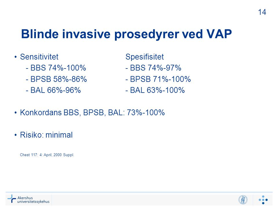 Blinde invasive prosedyrer ved VAP SensitivitetSpesifisitet - BBS 74%-100%- BBS 74%-97% - BPSB 58%-86%- BPSB 71%-100% - BAL 66%-96%- BAL 63%-100% Konkordans BBS, BPSB, BAL: 73%-100% Risiko: minimal Chest 117: 4: April, 2000 Suppl.