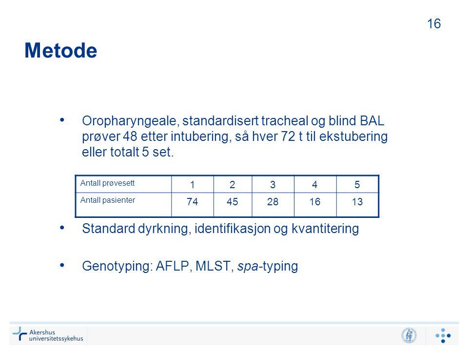 Metode Oropharyngeale, standardisert tracheal og blind BAL prøver 48 etter intubering, så hver 72 t til ekstubering eller totalt 5 set. Standard dyrkn